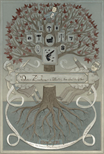 Kuenner draws the family tree for little Zachary